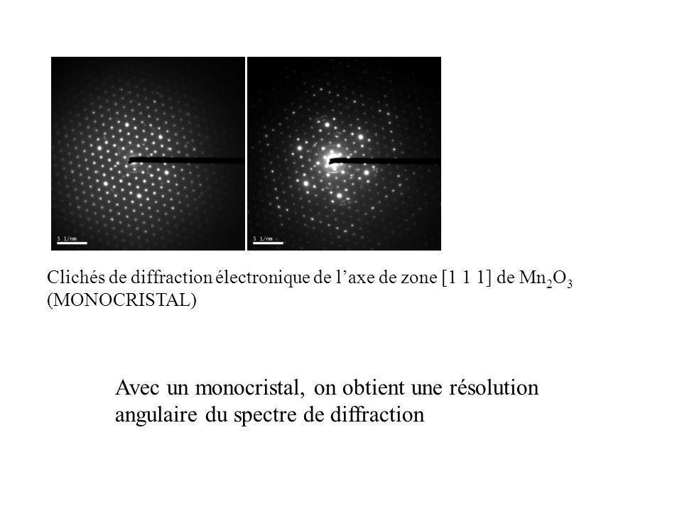 Clichés de diffraction électronique de l'axe de zone [1 1 1] de Mn2O3 (MONOCRISTAL)